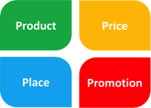 The 4Ps of Marketing – mind your 'C's, 'E's and 'Q's