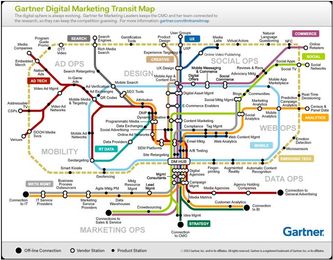 Digital marketing: silver bullets & cold showers